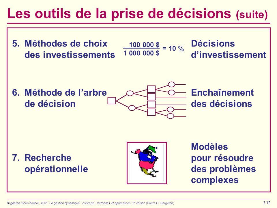 Les outils de la prise de décisions (suite)