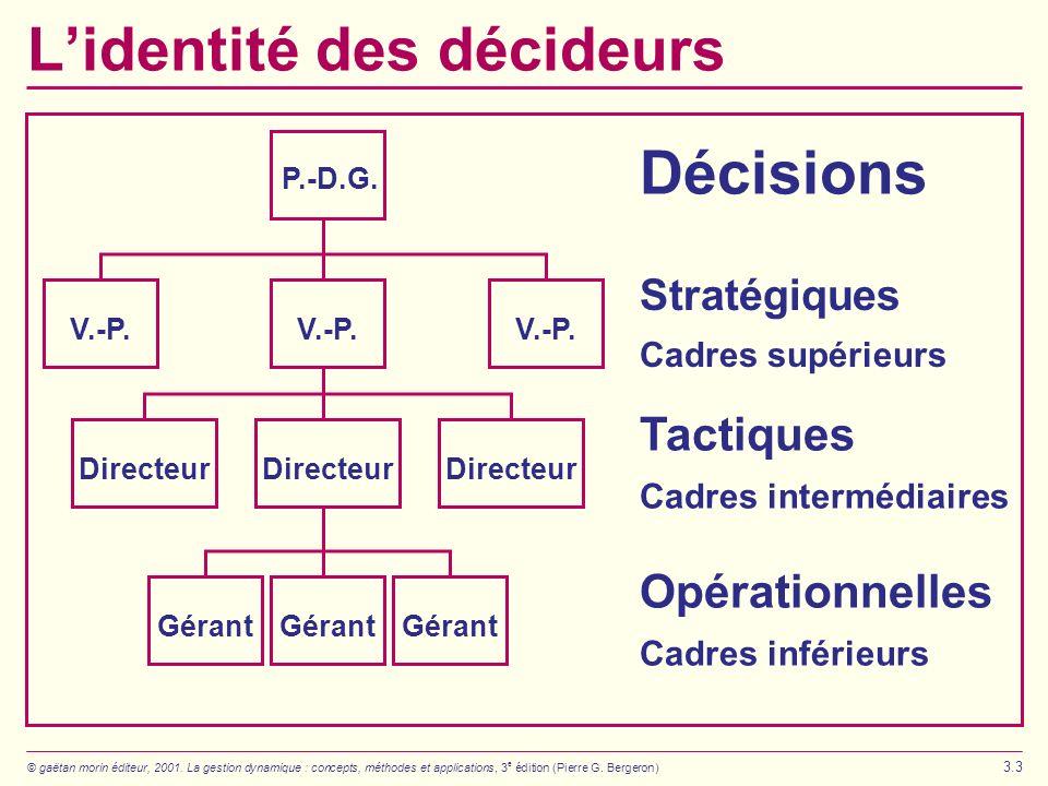 L'identité des décideurs