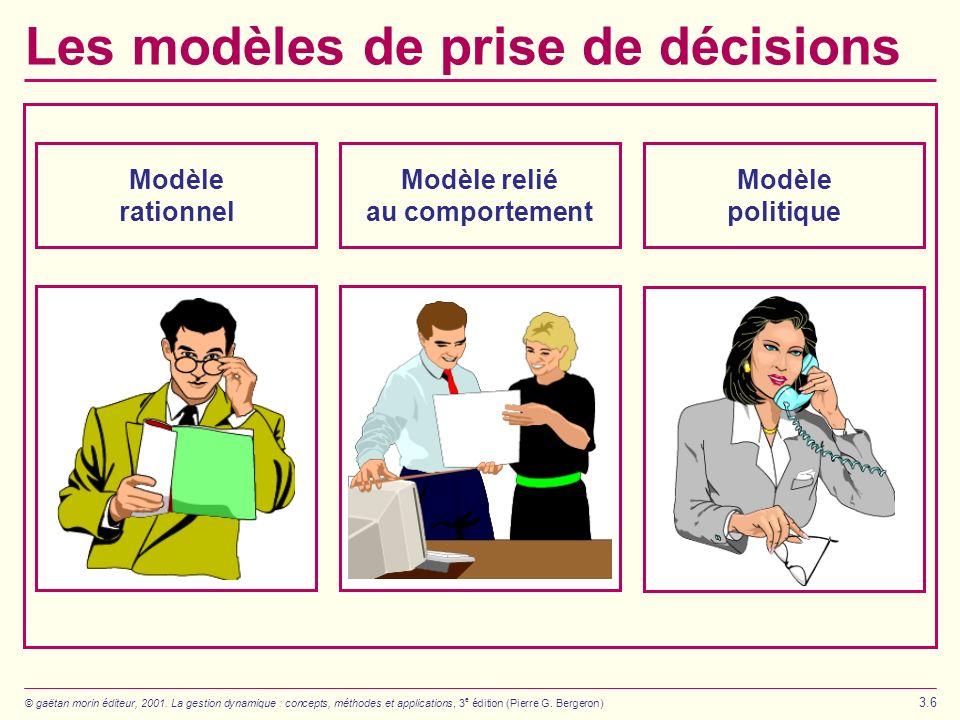 Les modèles de prise de décisions