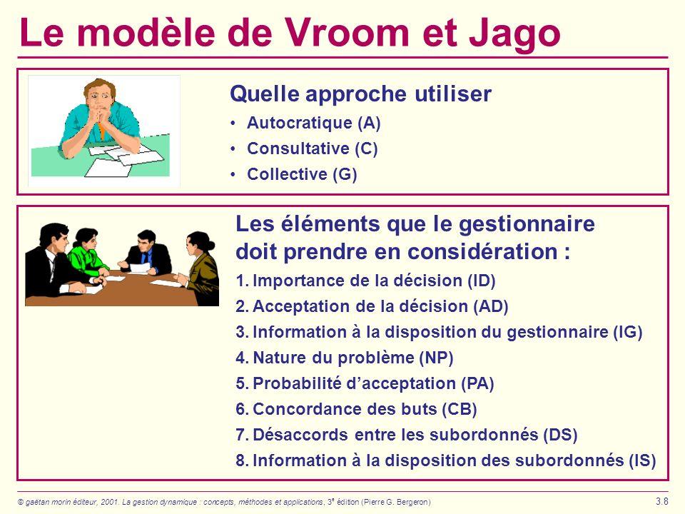 Le modèle de Vroom et Jago