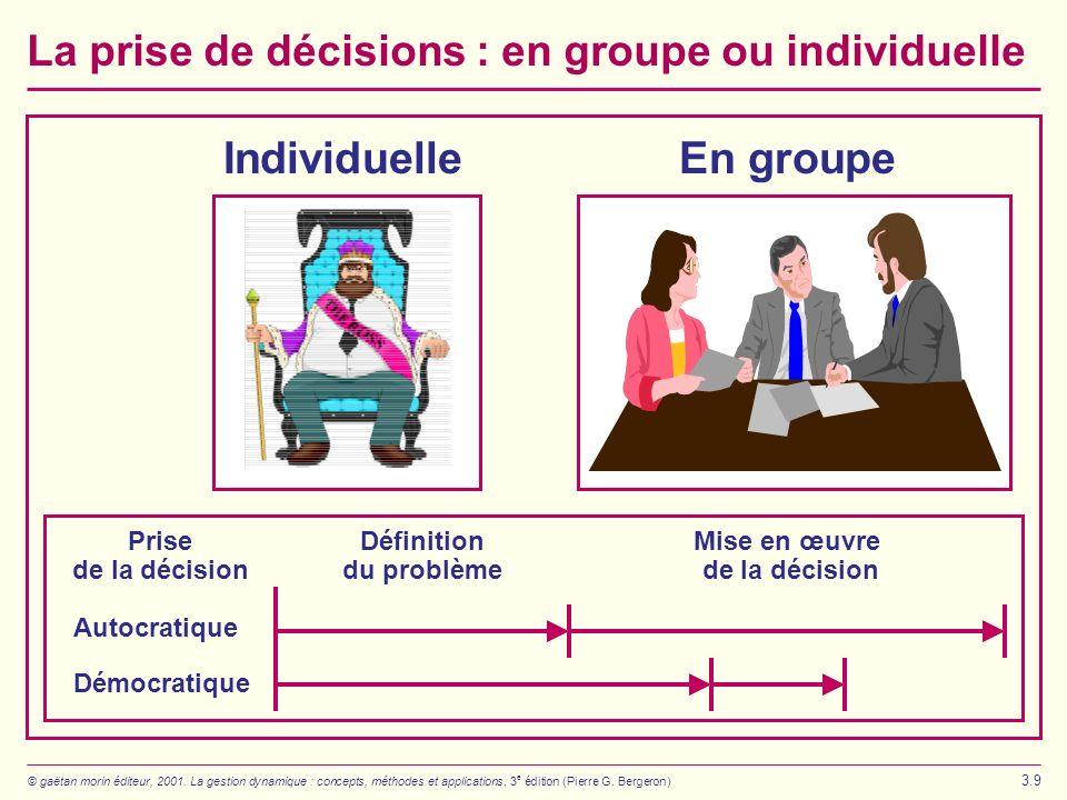 La prise de décisions : en groupe ou individuelle