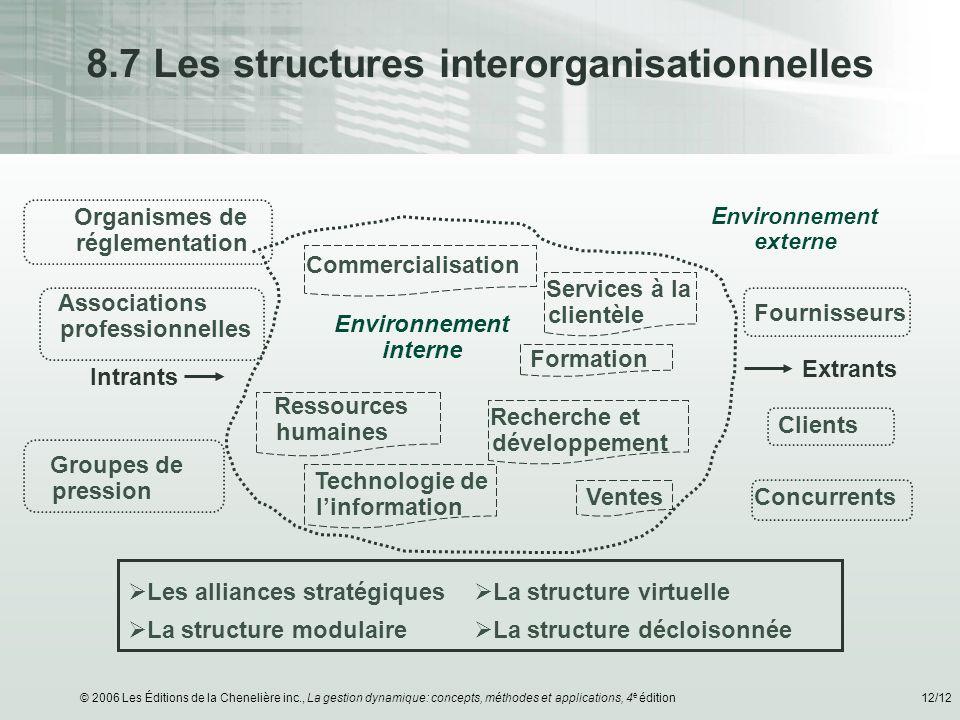 8.7 Les structures interorganisationnelles
