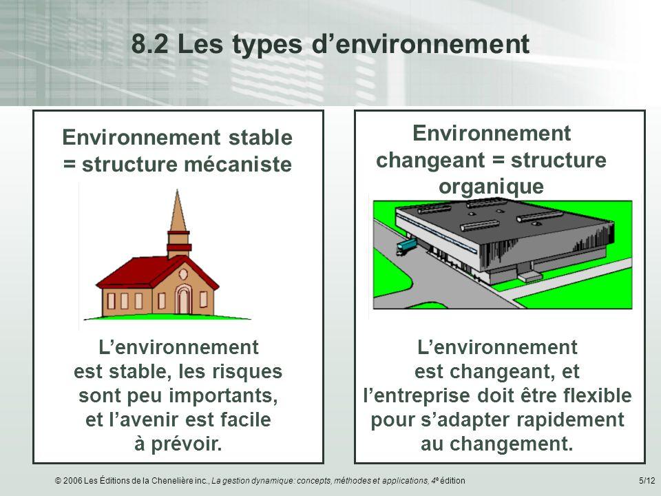8.2 Les types d'environnement