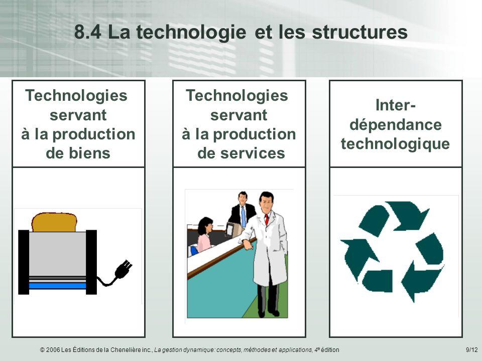 8.4 La technologie et les structures