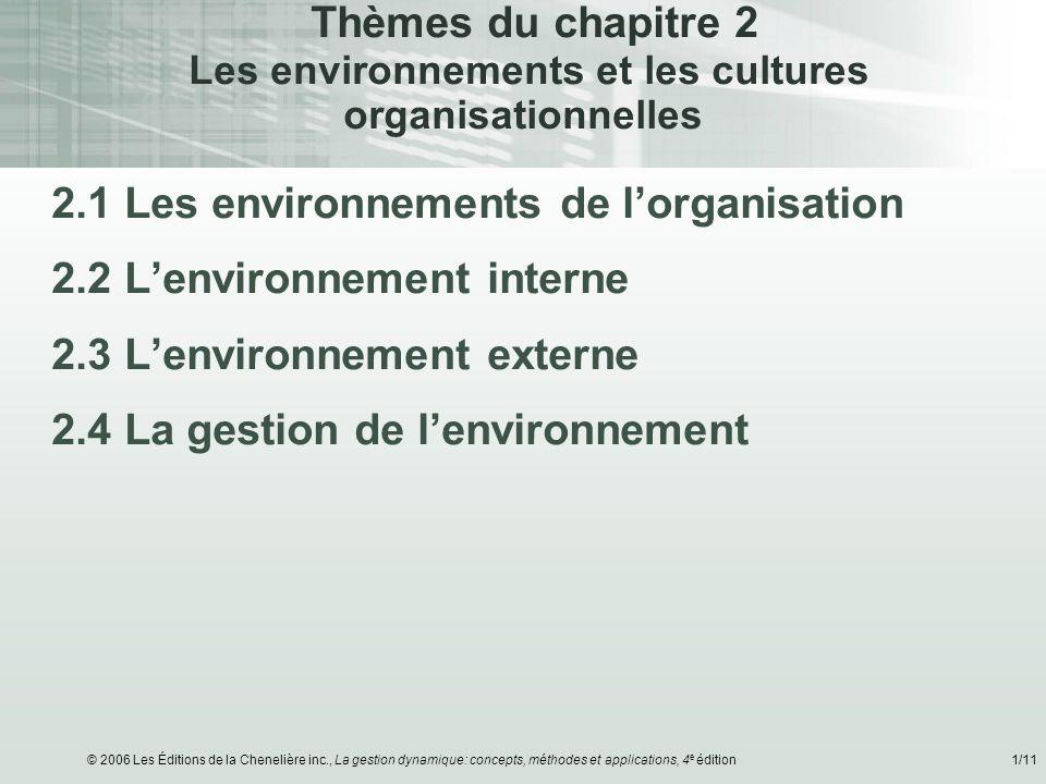 2.1 Les environnements de l'organisation 2.2 L'environnement interne