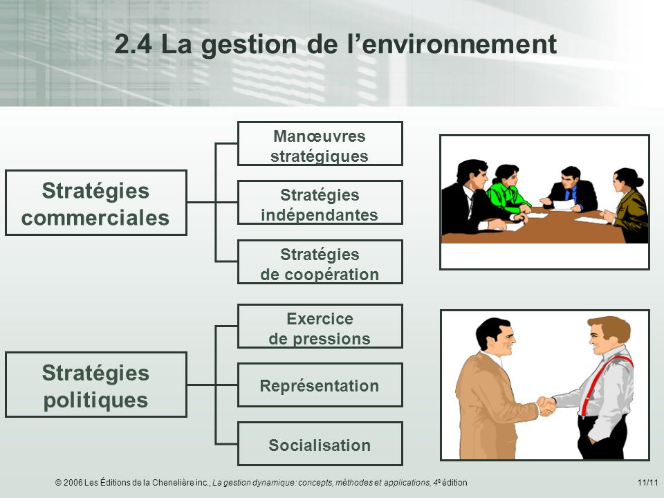2.4 La gestion de l'environnement