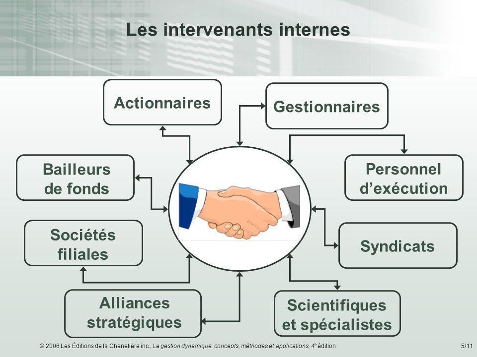 Les intervenants internes