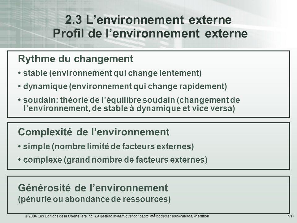 2.3 L'environnement externe Profil de l'environnement externe