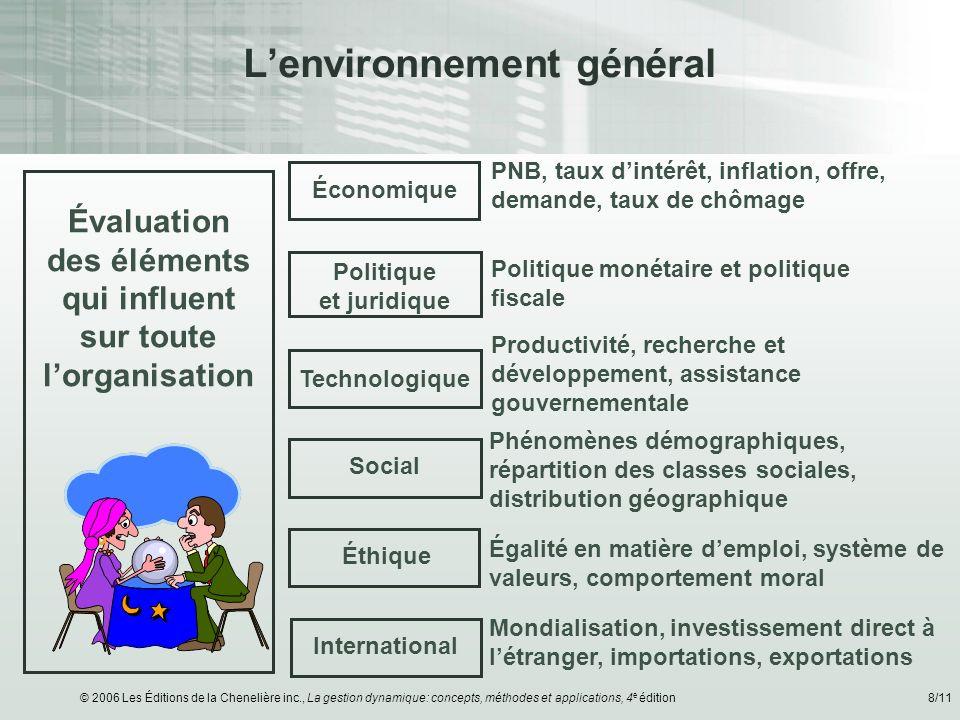 L'environnement général