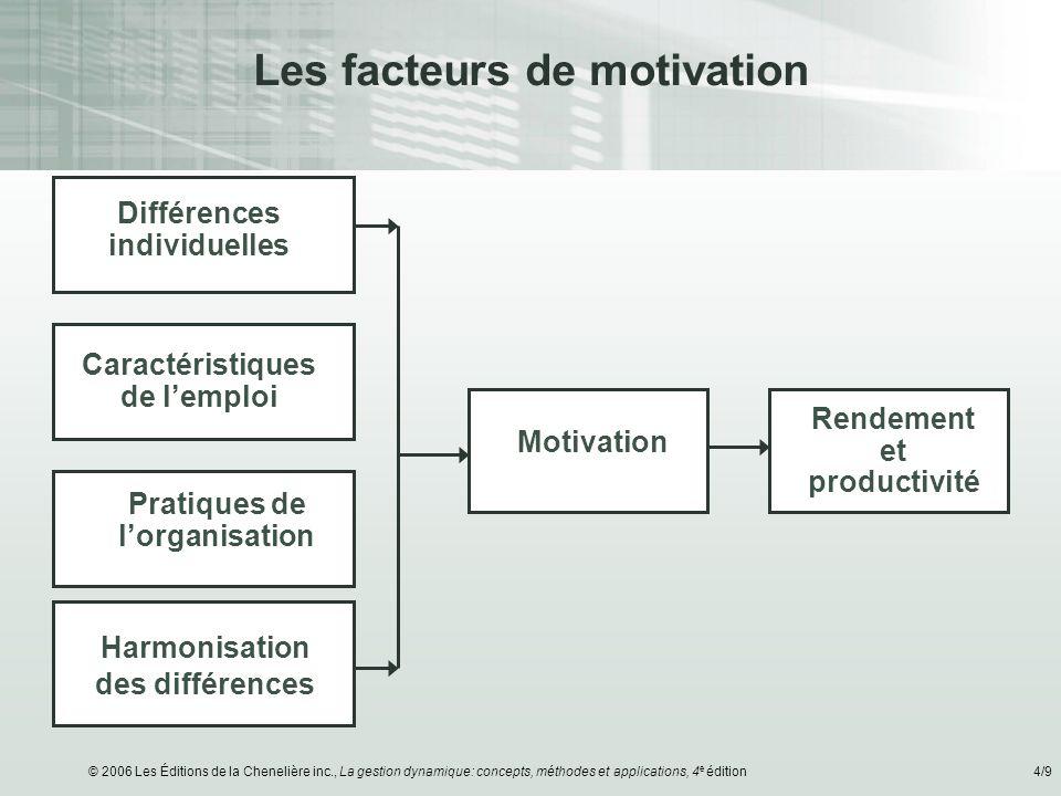 Les facteurs de motivation