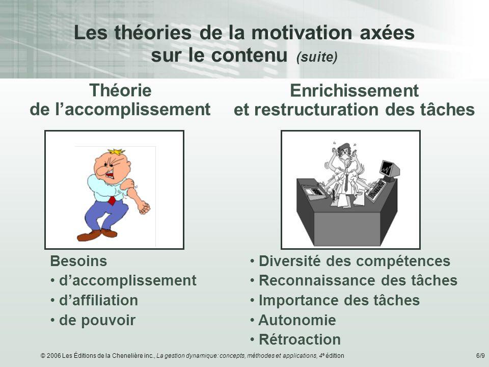 Les théories de la motivation axées sur le contenu (suite)