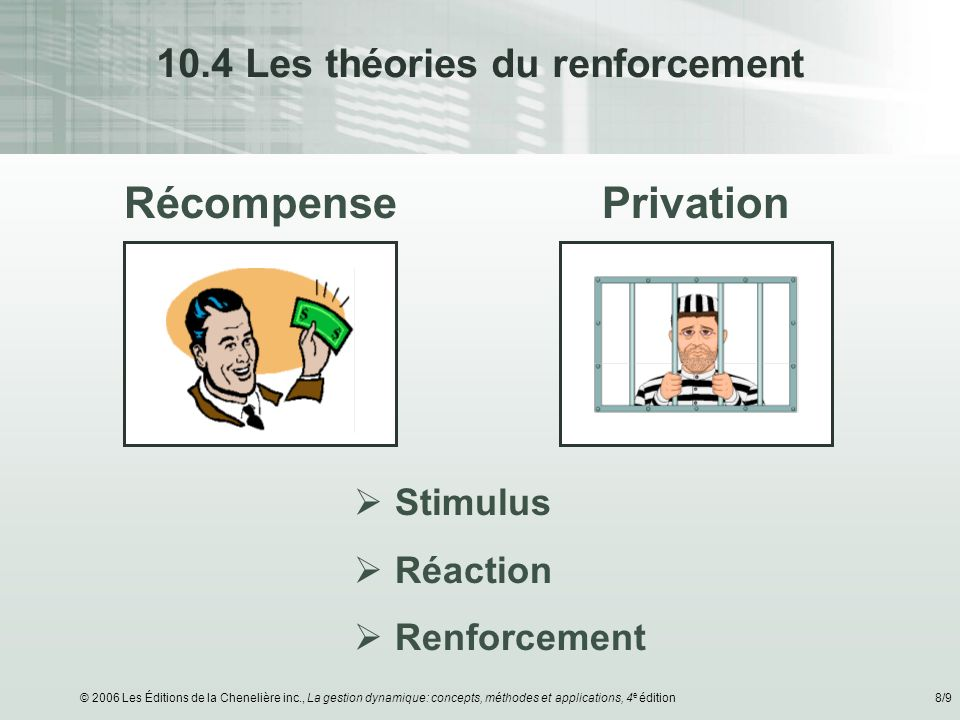 10.4 Les théories du renforcement