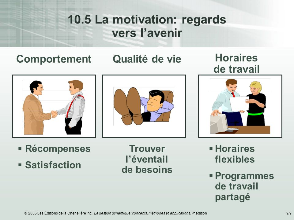 10.5 La motivation: regards vers l'avenir