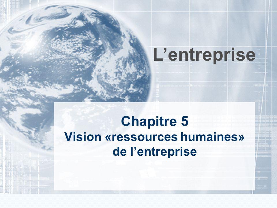 Chapitre 5 Vision «ressources humaines» de l'entreprise