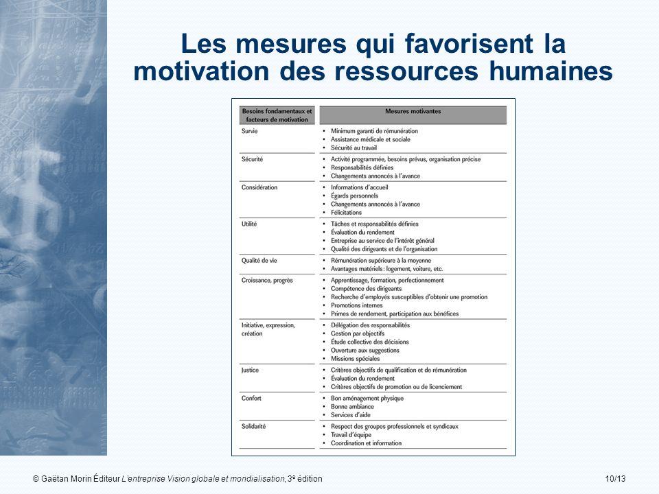 Les mesures qui favorisent la motivation des ressources humaines