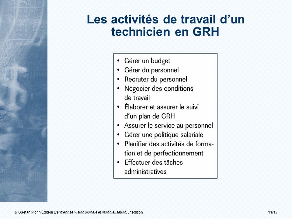 Les activités de travail d'un technicien en GRH
