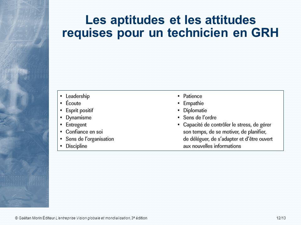 Les aptitudes et les attitudes requises pour un technicien en GRH