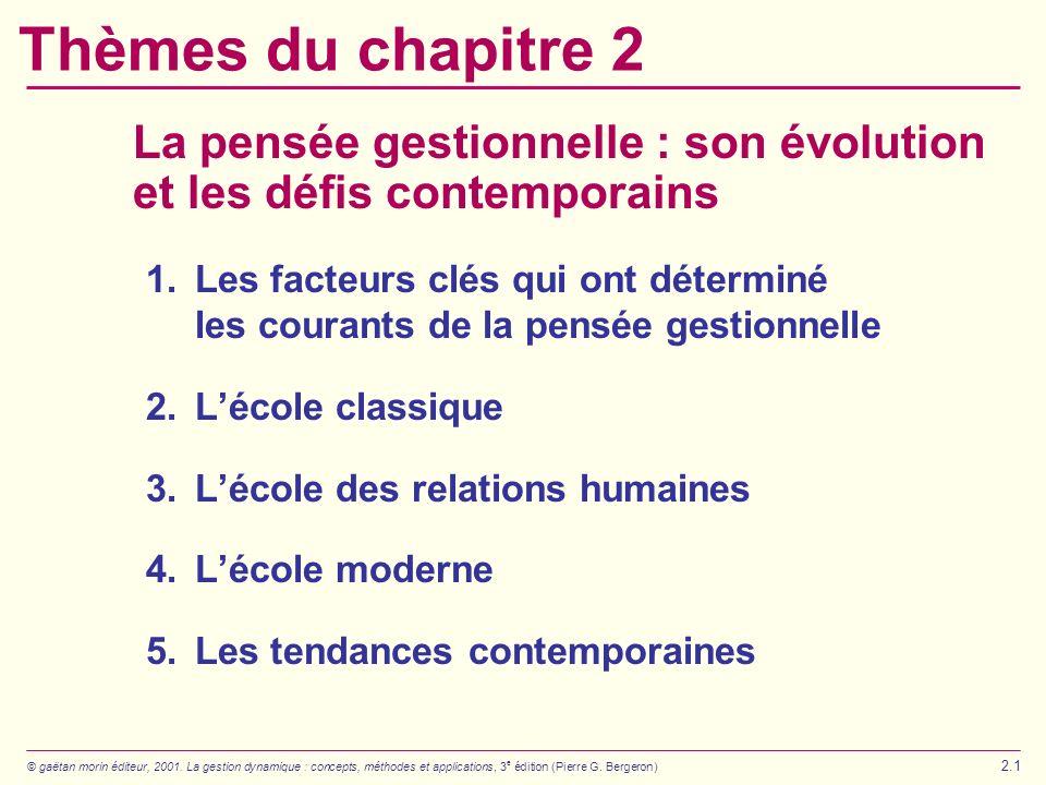 Thèmes du chapitre 2 La pensée gestionnelle : son évolution et les défis contemporains.