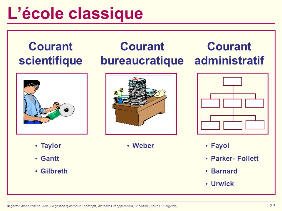 Courant bureaucratique Courant administratif