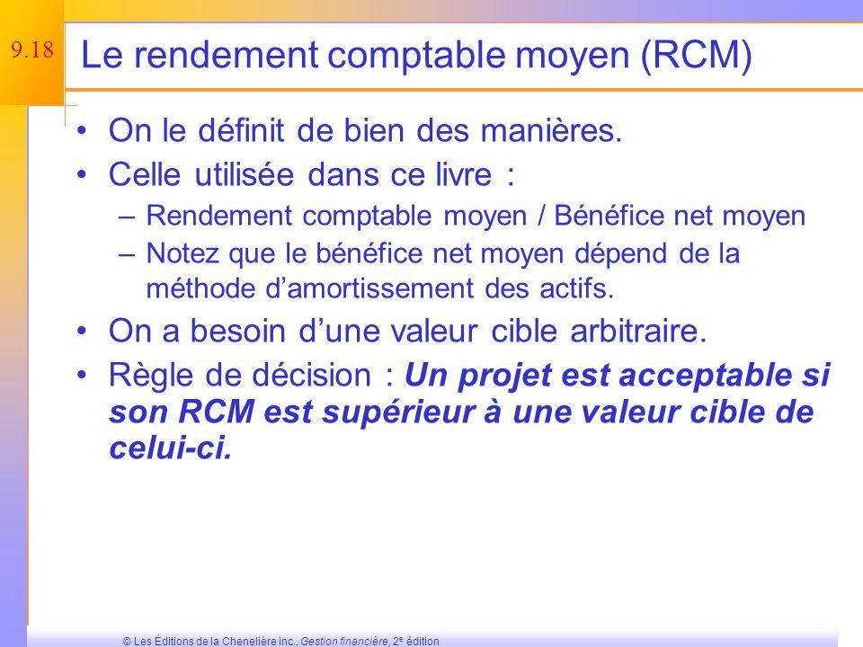 Le rendement comptable moyen (RCM)