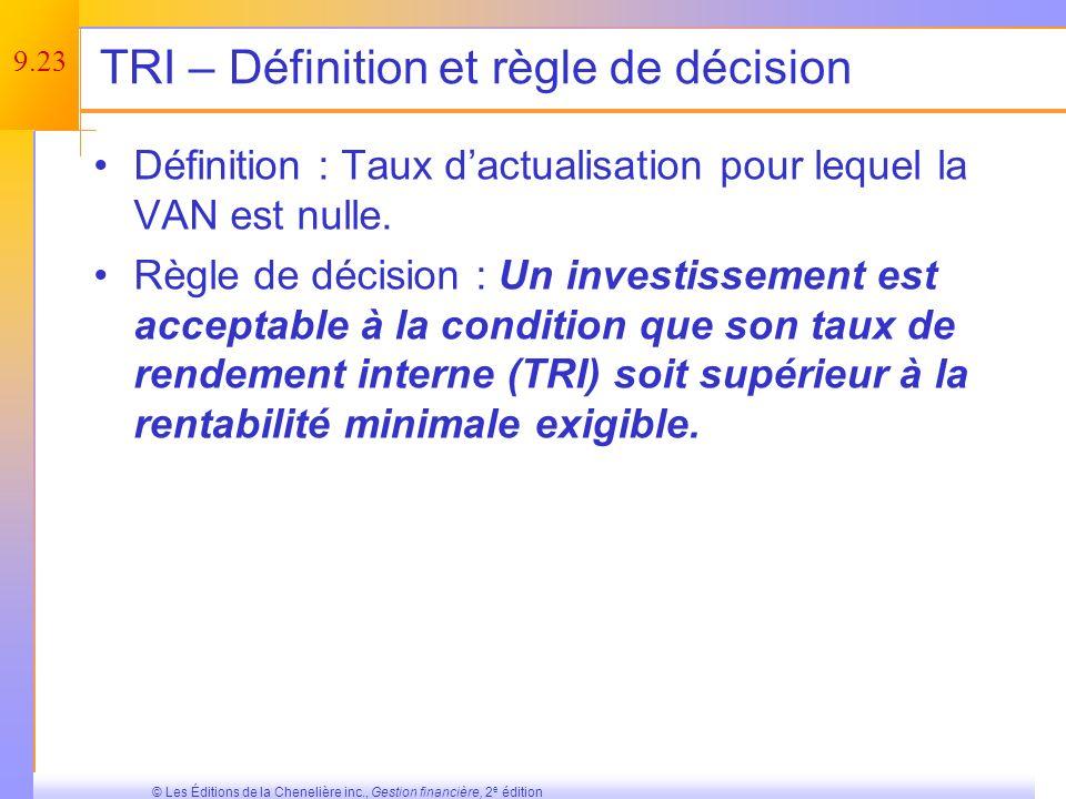 TRI – Définition et règle de décision