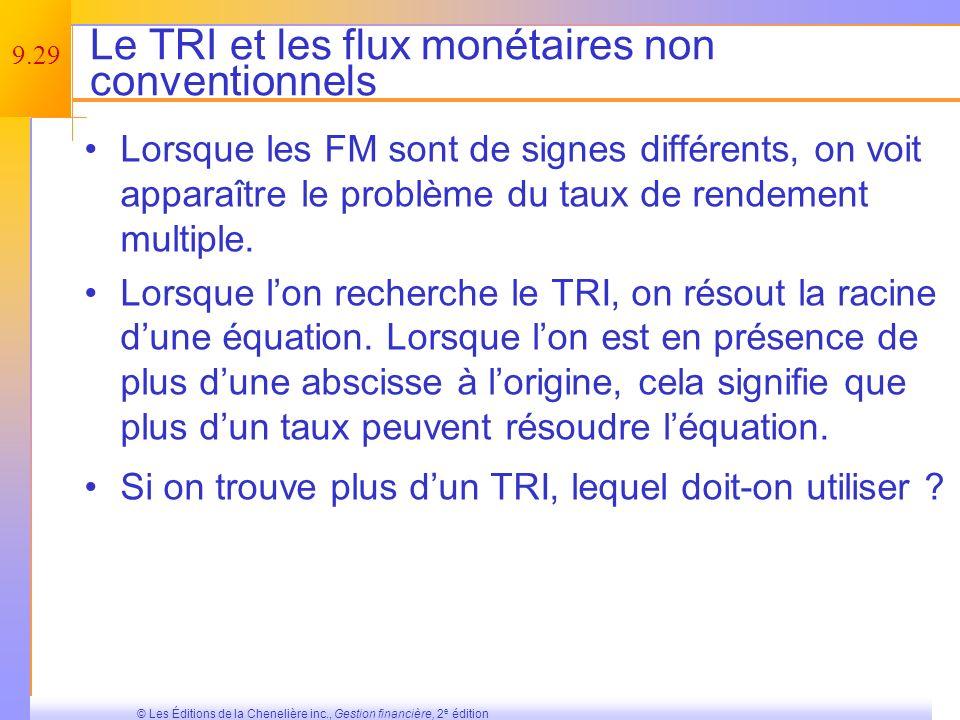 Le TRI et les flux monétaires non conventionnels