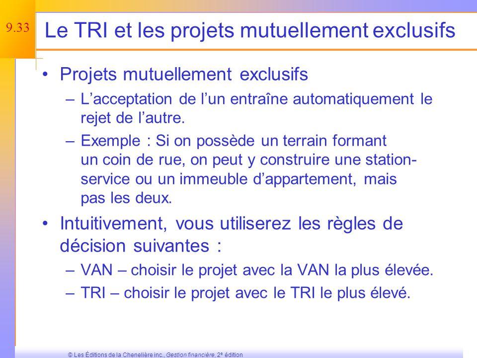 Le TRI et les projets mutuellement exclusifs