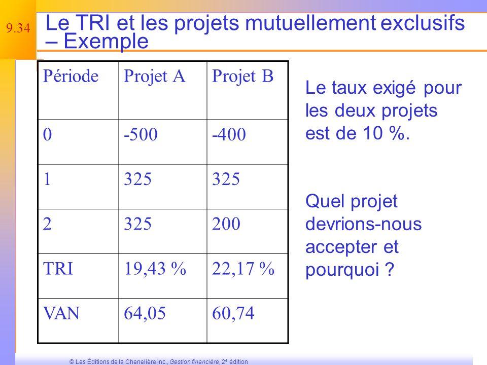 Le TRI et les projets mutuellement exclusifs – Exemple