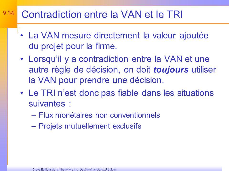 Contradiction entre la VAN et le TRI