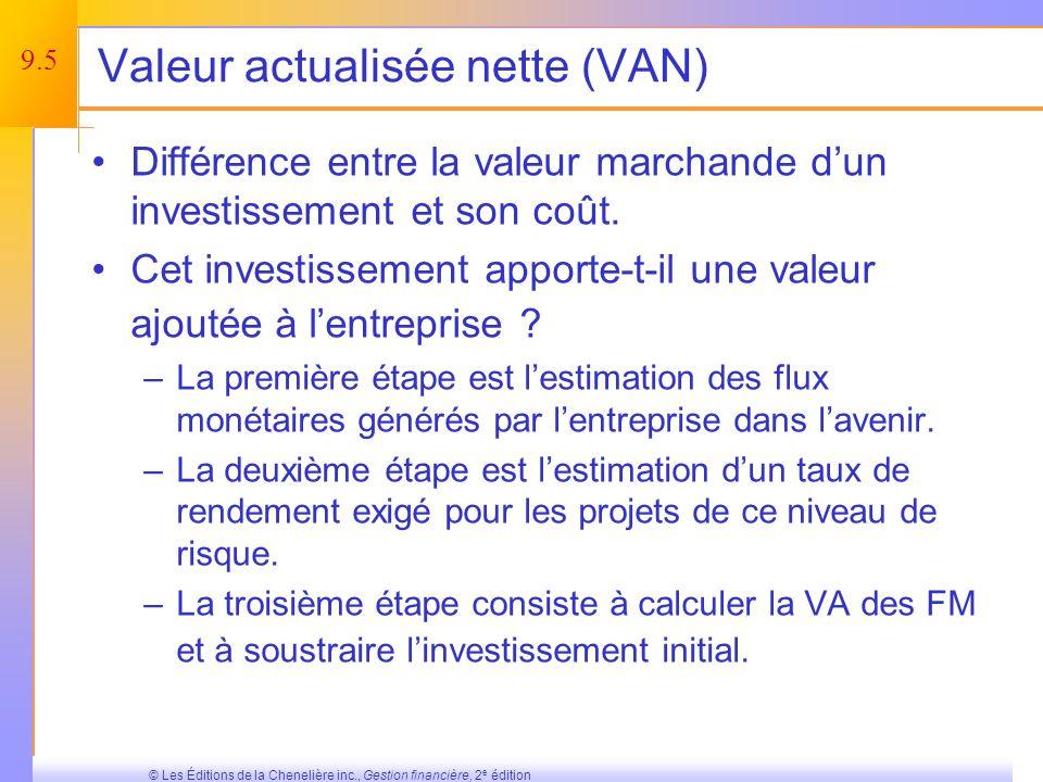 Valeur actualisée nette (VAN)