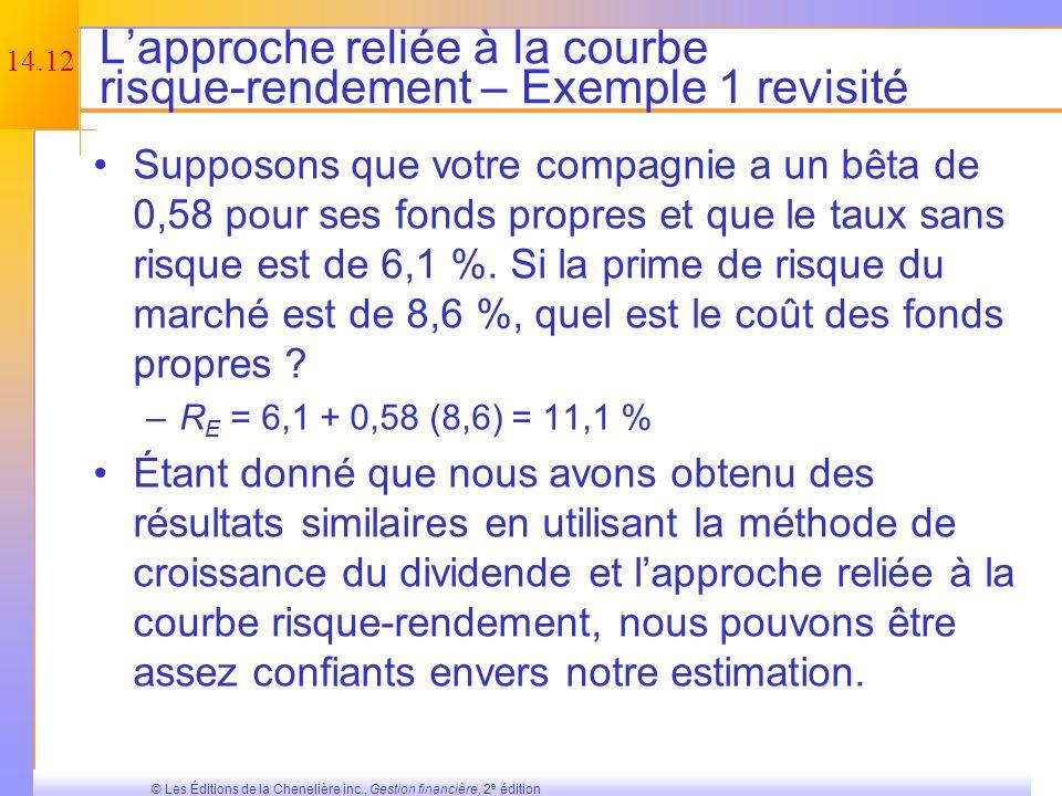 L'approche reliée à la courbe risque-rendement – Exemple 1 revisité