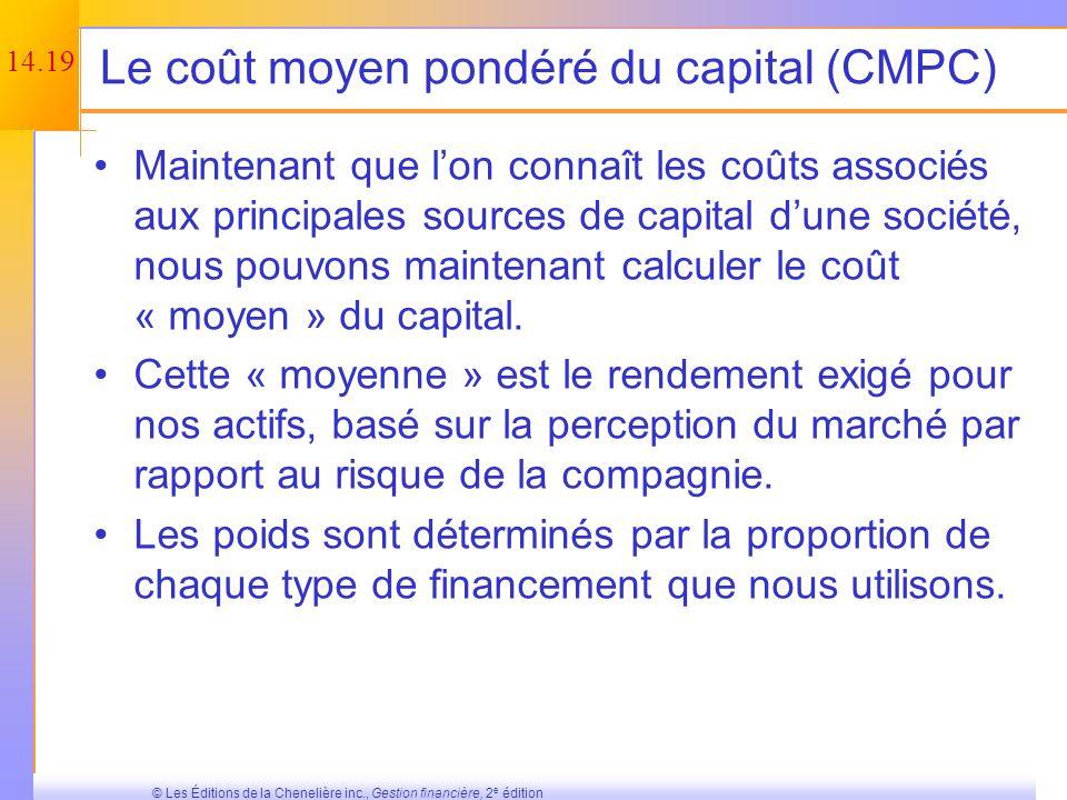 Le coût moyen pondéré du capital (CMPC)