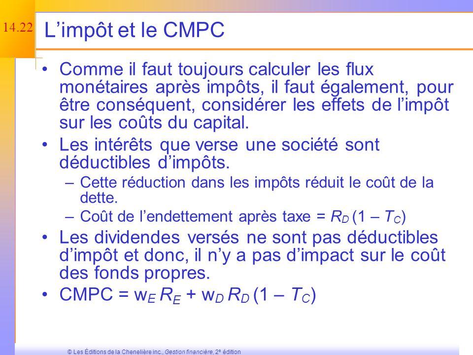 L'impôt et le CMPC