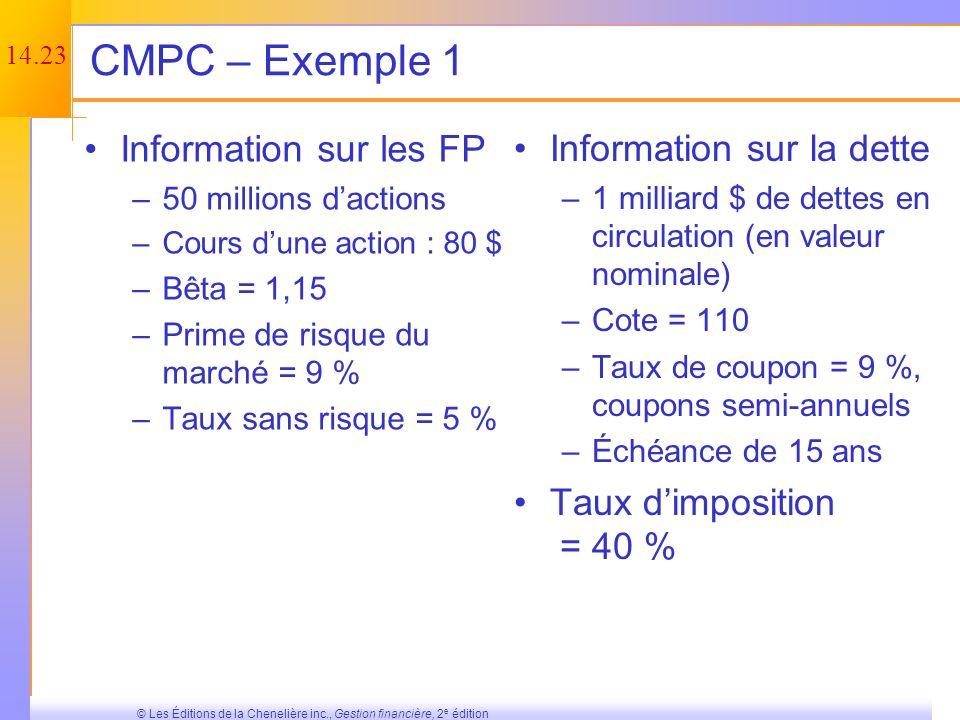 CMPC – Exemple 1 Information sur les FP Information sur la dette