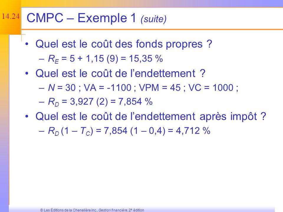 CMPC – Exemple 1 (suite) Quel est le coût des fonds propres