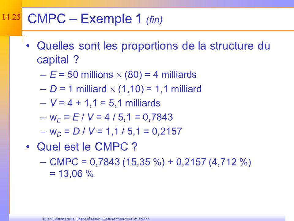 CMPC – Exemple 1 (fin) Quelles sont les proportions de la structure du capital E = 50 millions  (80) = 4 milliards.