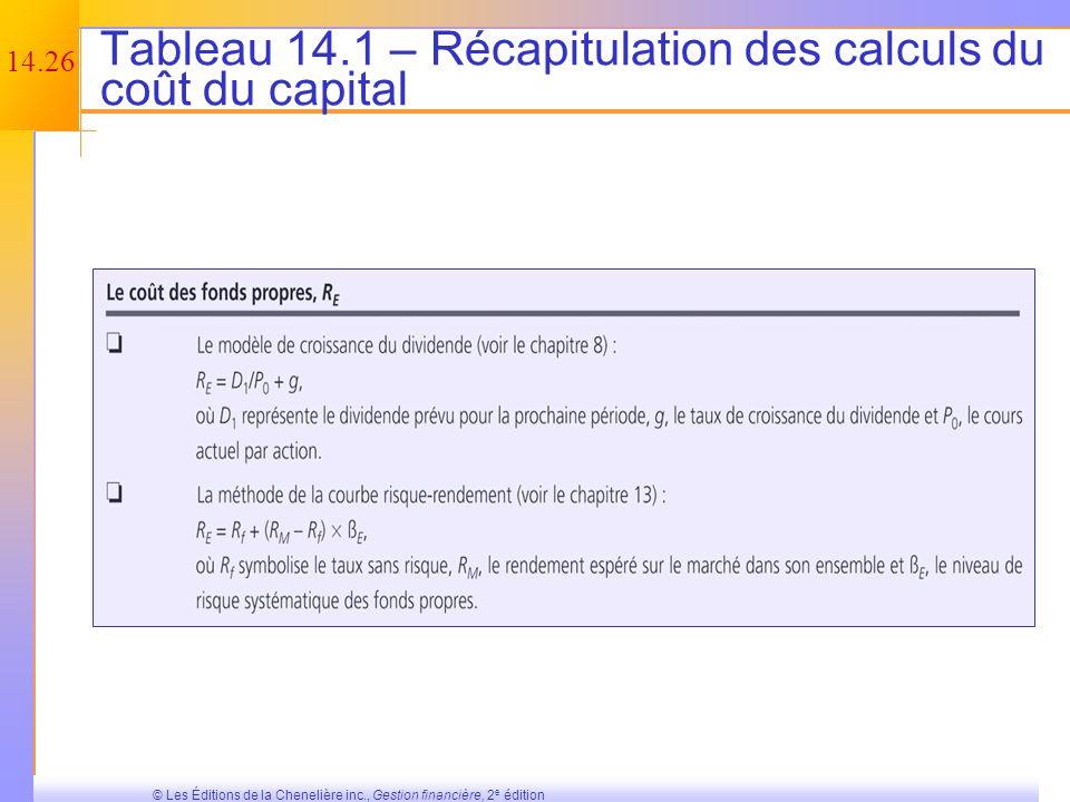 Tableau 14.1 – Récapitulation des calculs du coût du capital