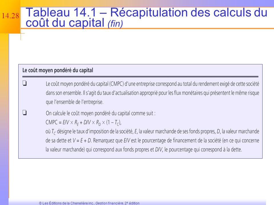 Tableau 14.1 – Récapitulation des calculs du coût du capital (fin)