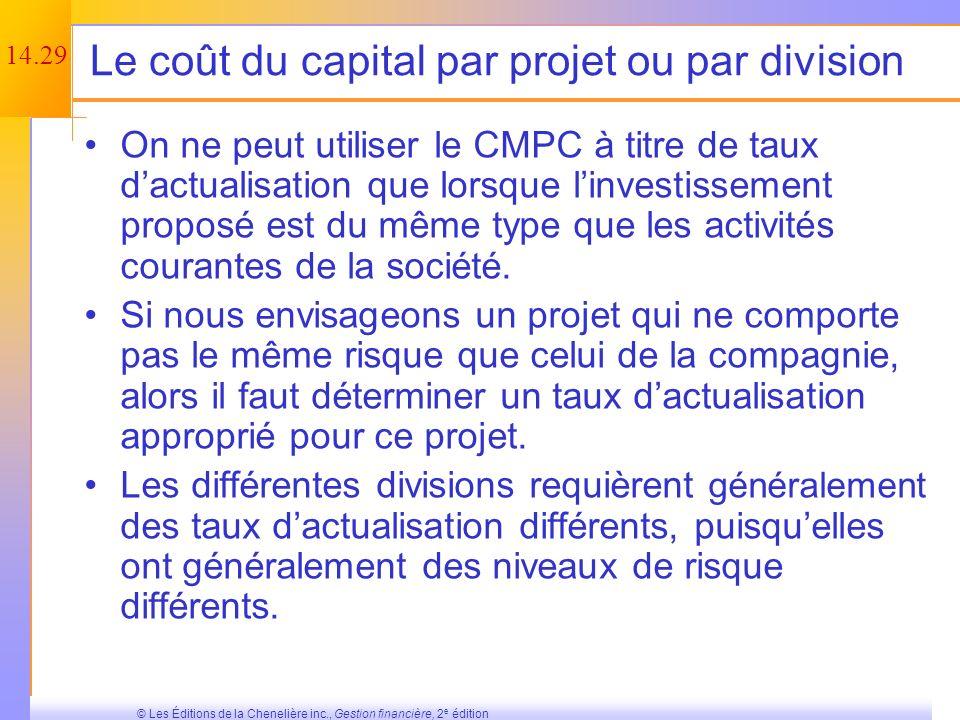 Le coût du capital par projet ou par division