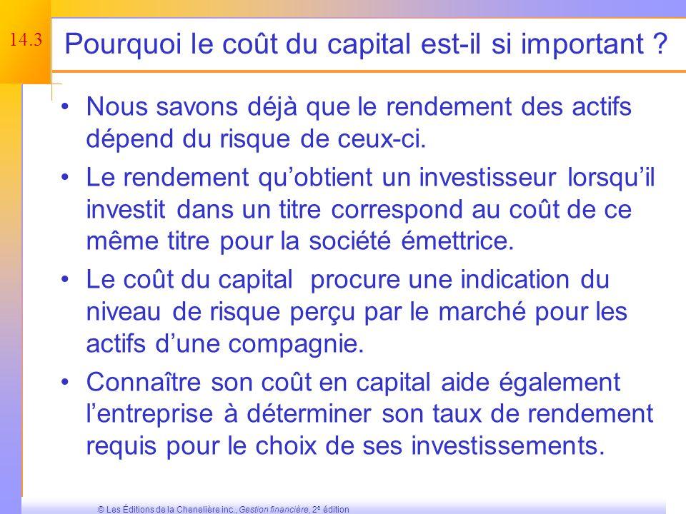 Pourquoi le coût du capital est-il si important