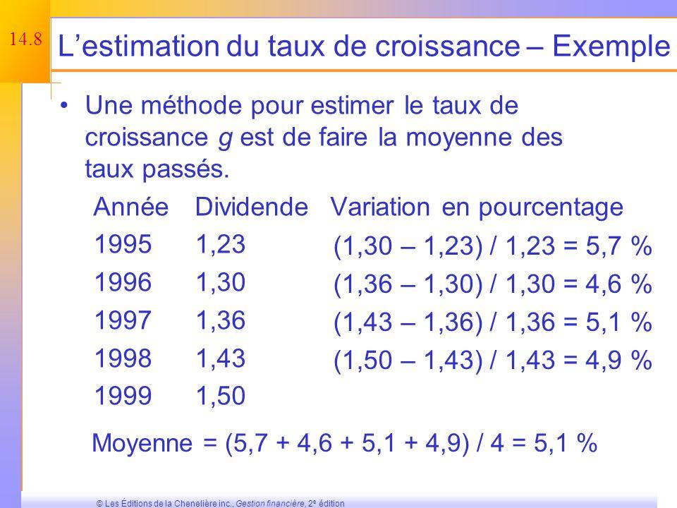 L'estimation du taux de croissance – Exemple
