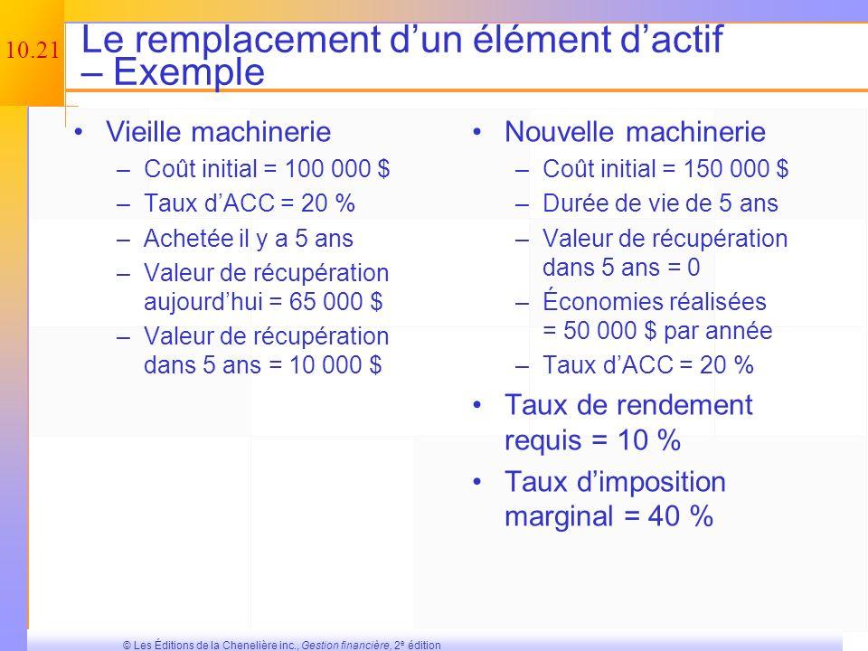 Le remplacement d'un élément d'actif – Exemple