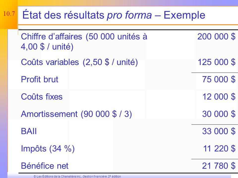 État des résultats pro forma – Exemple