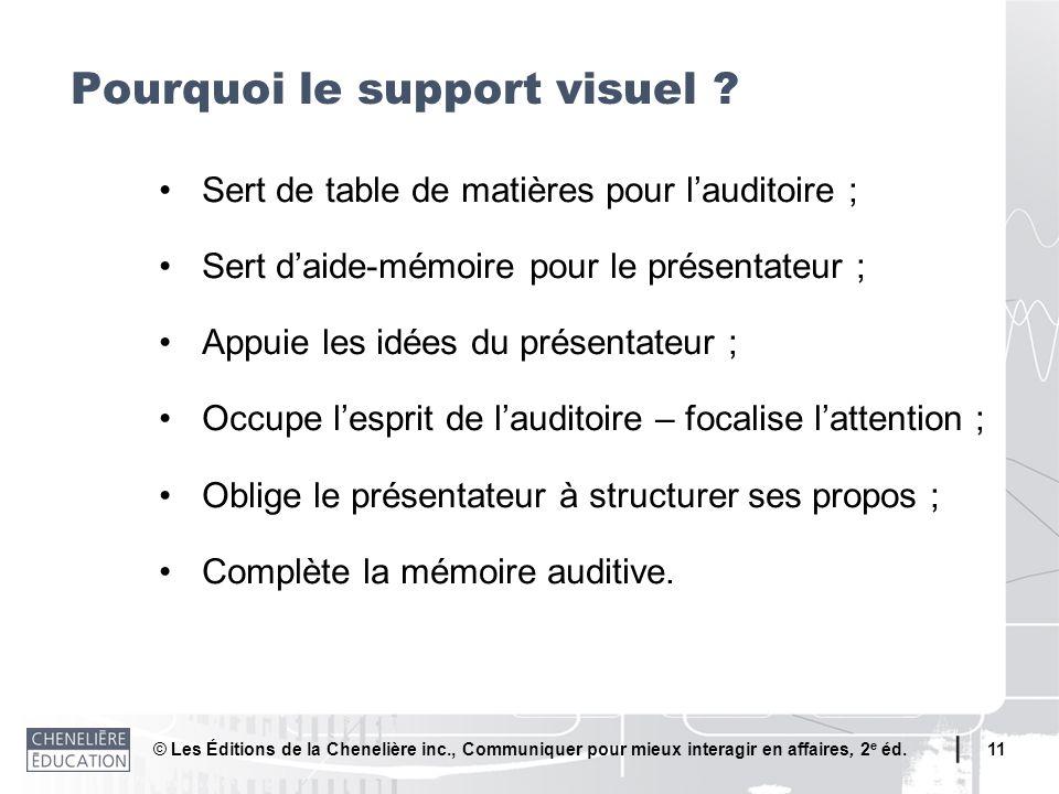 Pourquoi le support visuel