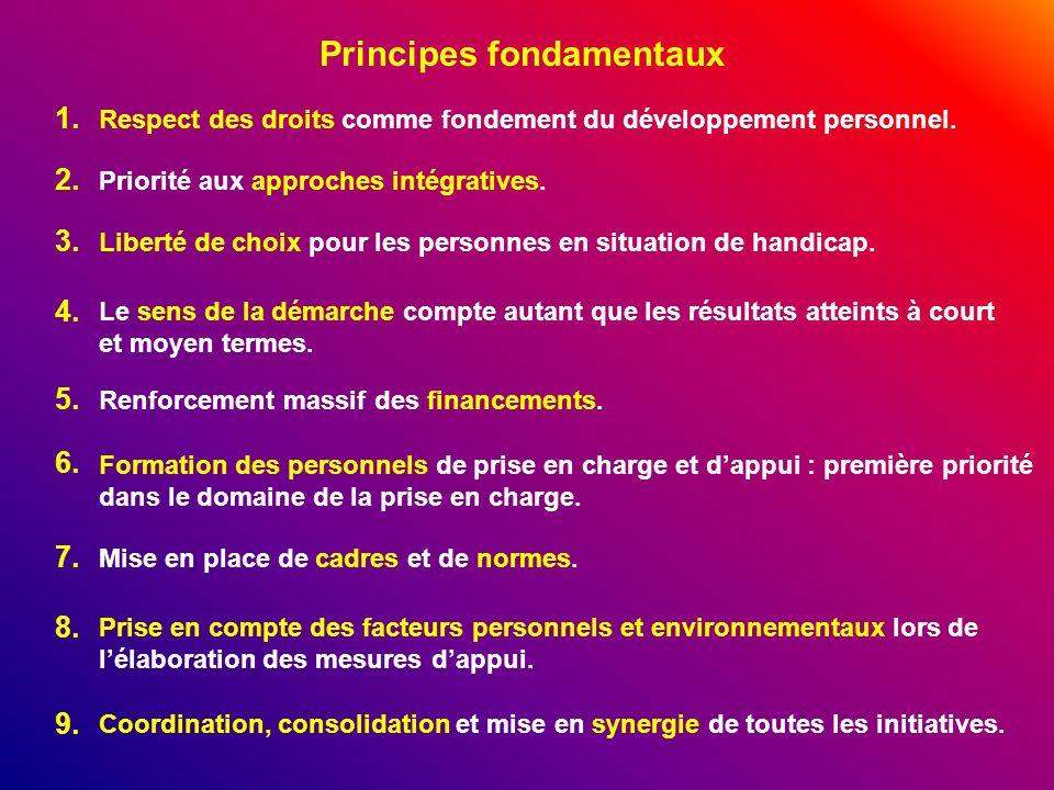 Principes fondamentaux