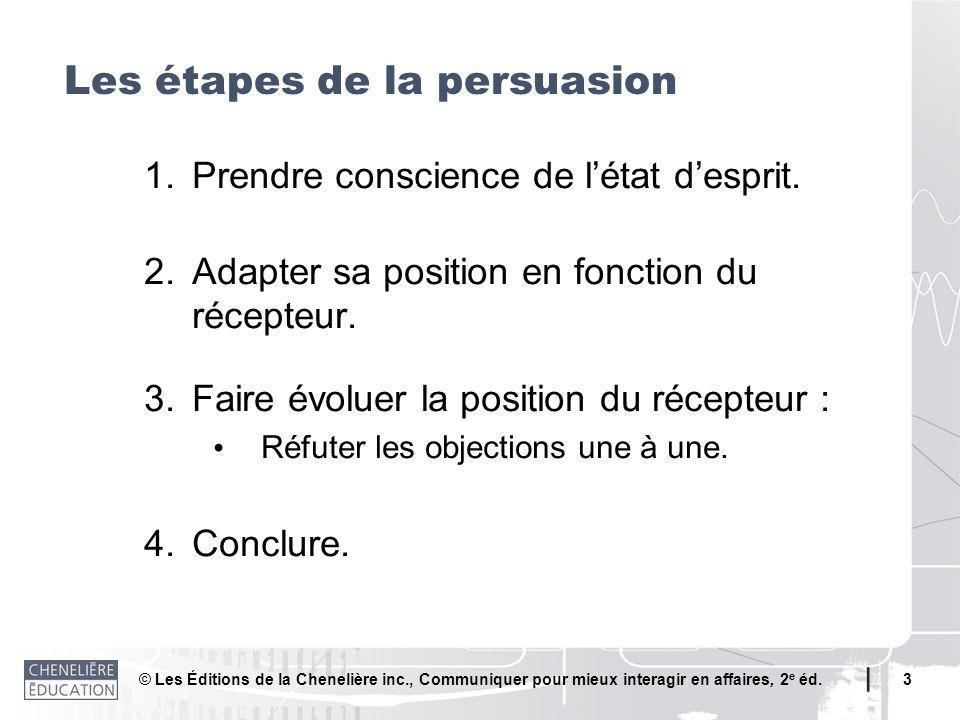 Les étapes de la persuasion