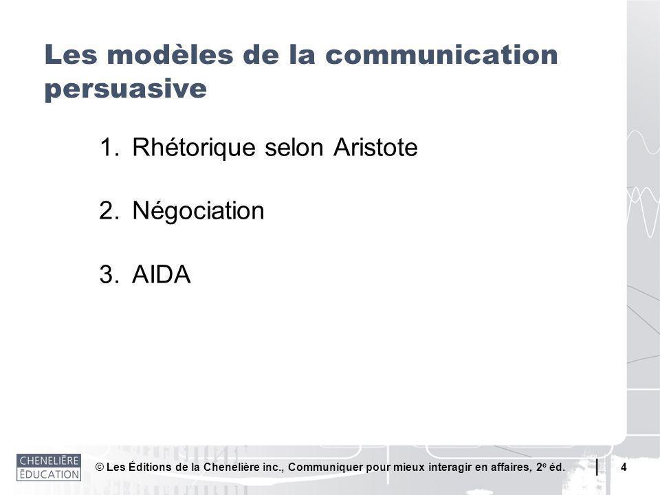 Les modèles de la communication persuasive