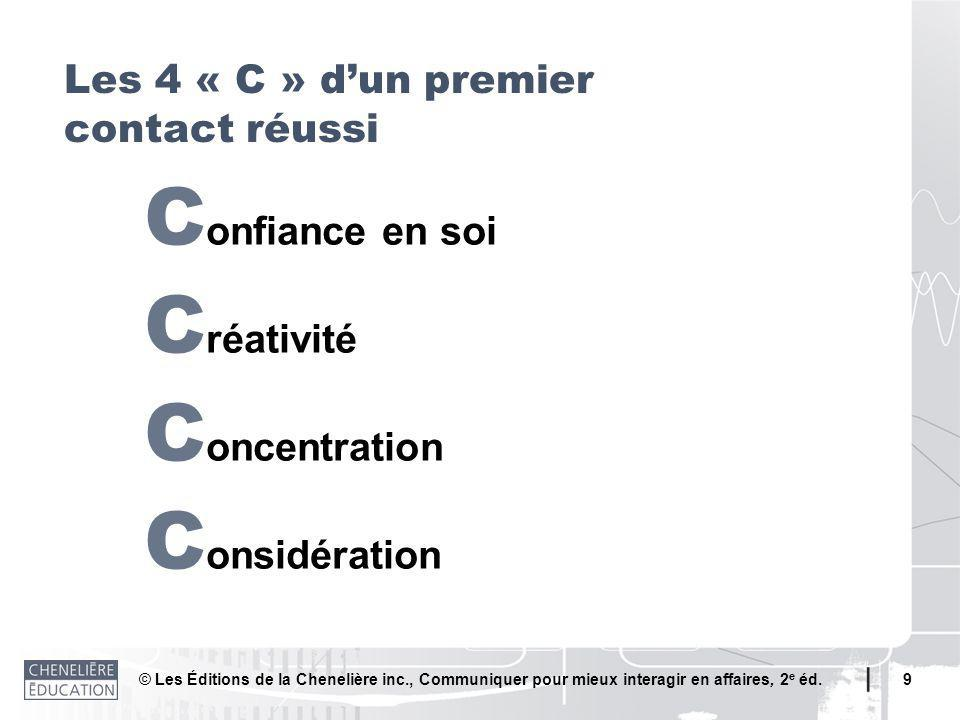 Les 4 « C » d'un premier contact réussi