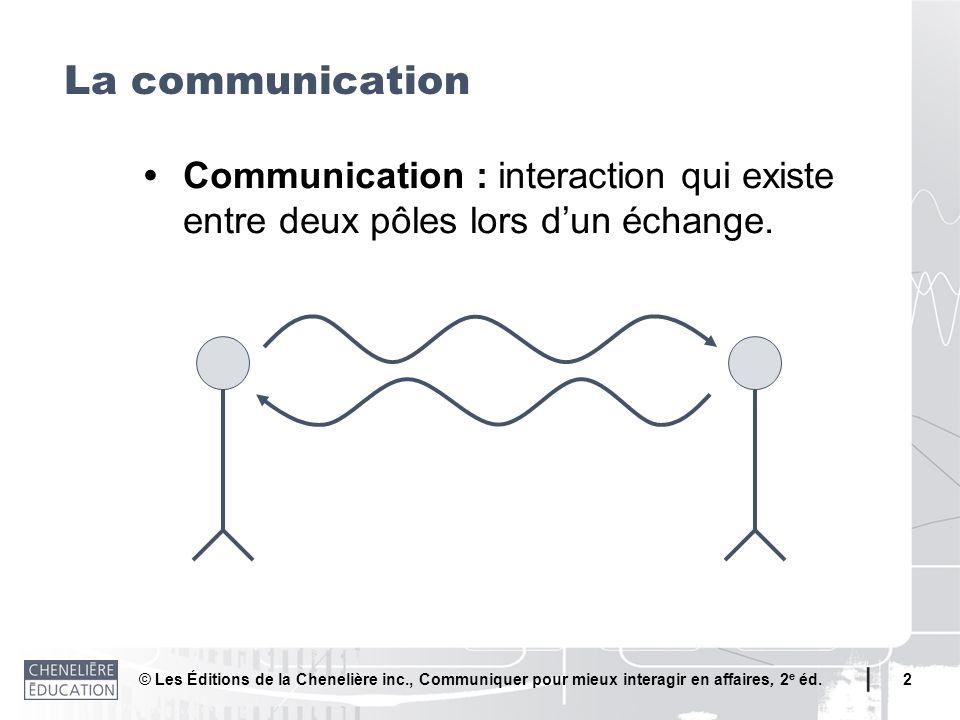 La communication • Communication : interaction qui existe entre deux pôles lors d'un échange.