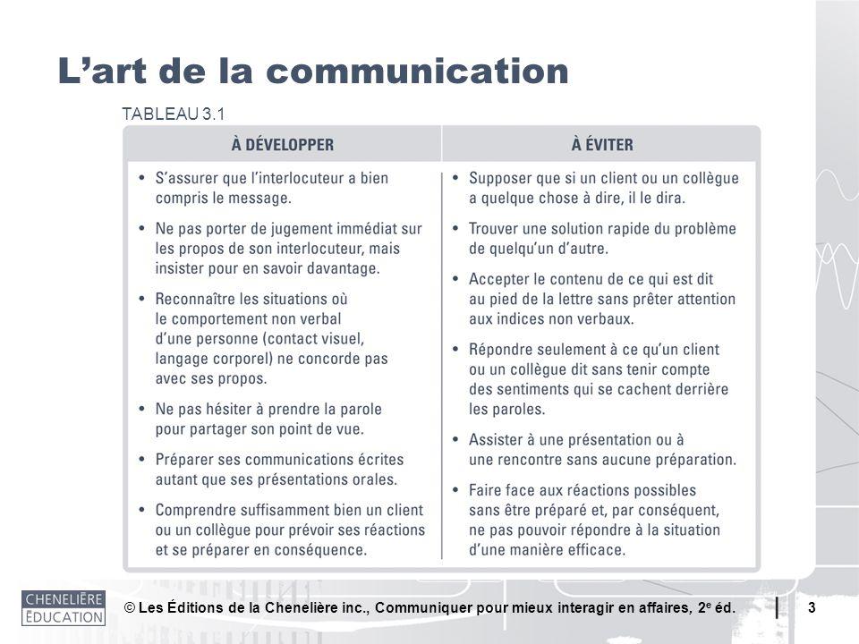 L'art de la communication